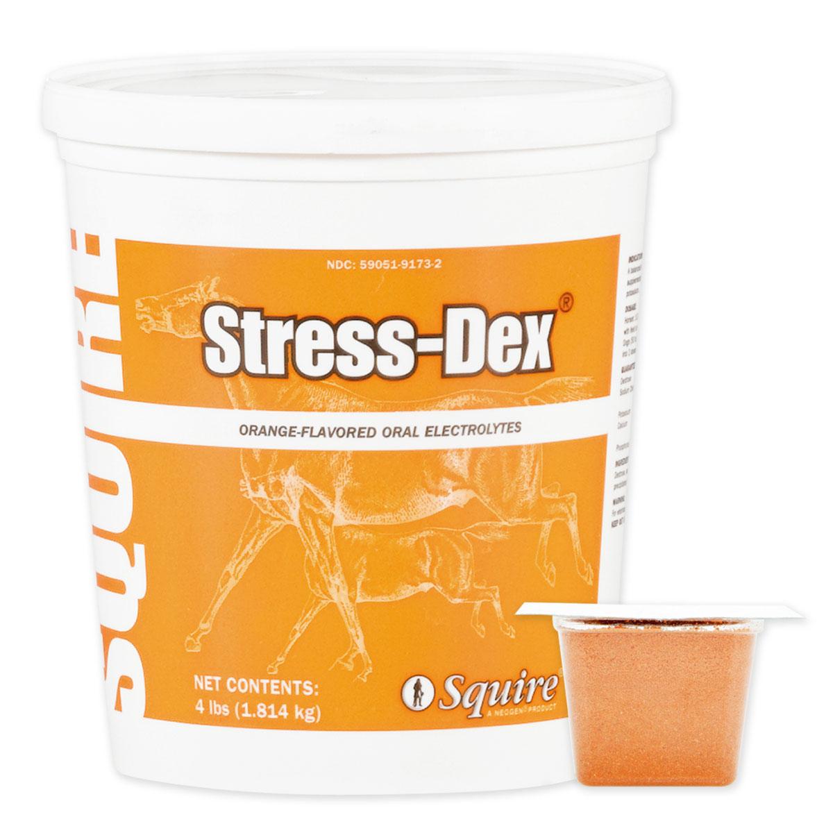 Stress-Dex