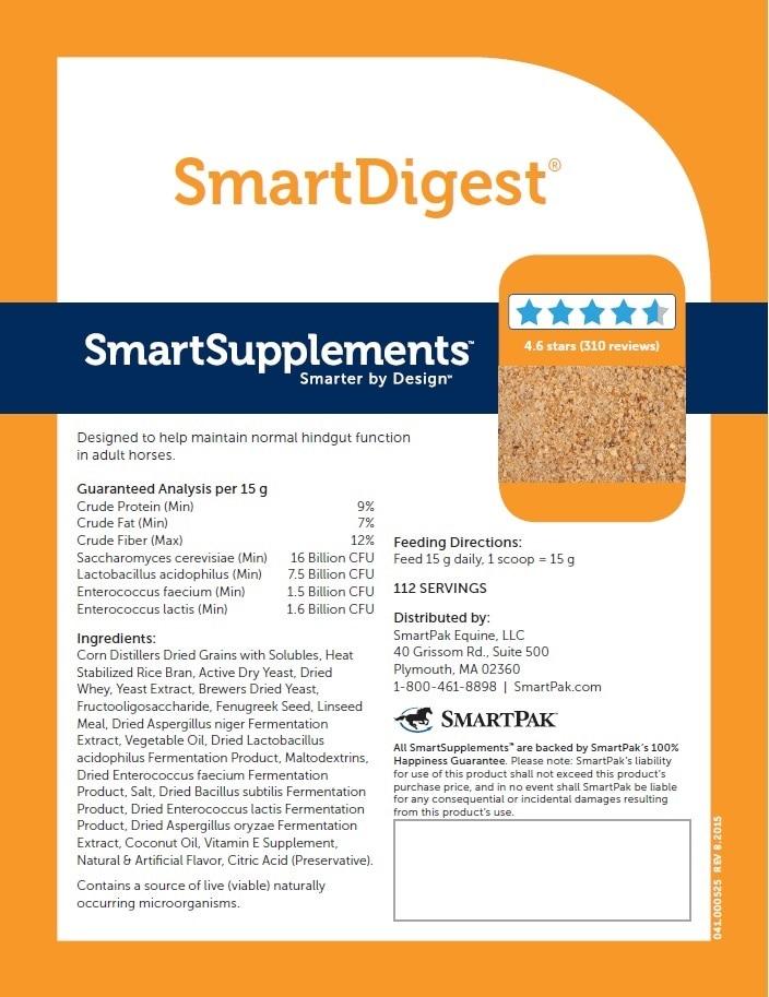 SmartDigest®